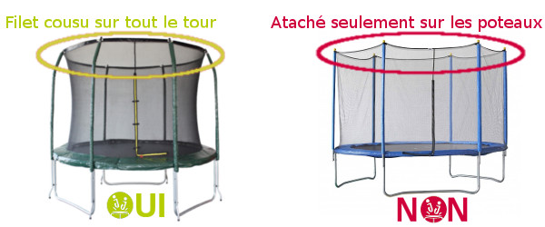 filet sécurité trampoline