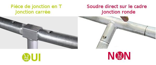Jonction T carré