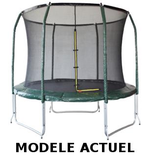 modèle actuel